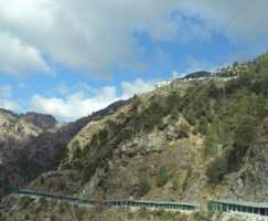 Package Tour To Jammu